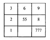 Число Сущности JTOw6x