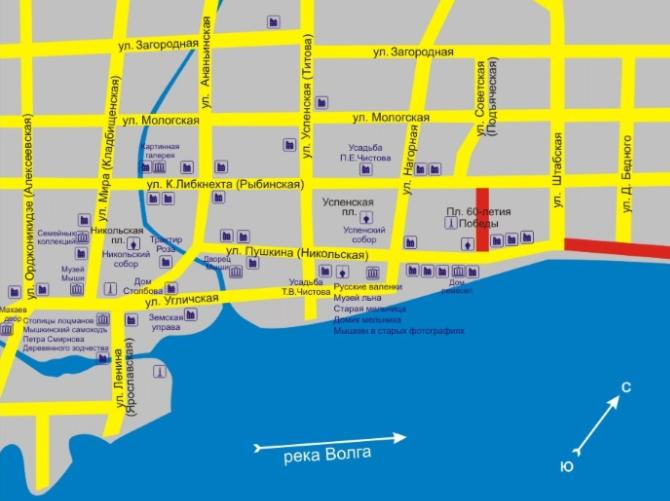 Карта Мышкина с достопримечательностями