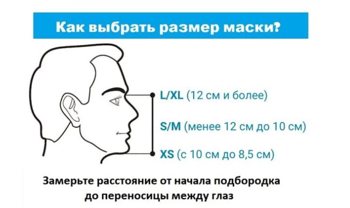 Как сшить медицинскую маску своими руками для лица от коронавируса. Выкройка маски для лица.