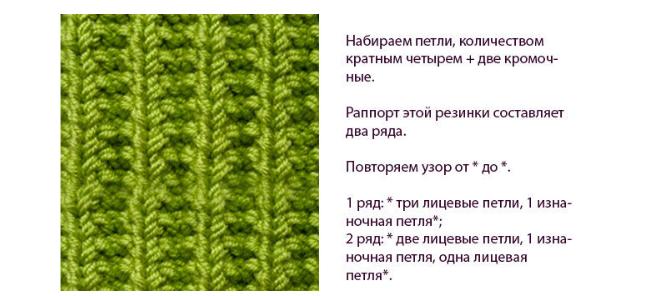 Схема вязания английской резинкой