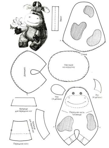 Бык символ 2021 года в подарок. Как сделать быка своими руками. Бык крючком: схема с описанием. Мягкая игрушка бычок своими руками. Поделка символ года 2021 своими руками: тильда, мягкая игрушка, из картонной тарелки, из пластикового шара.