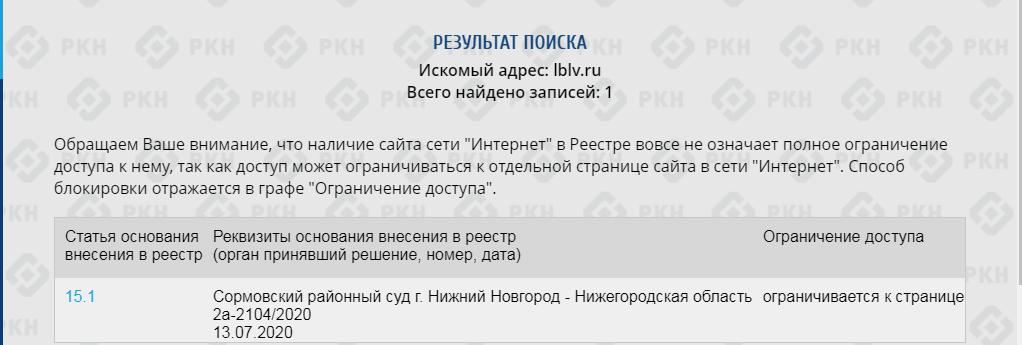 https://skrinshoter.ru/i/150321/wZkOaMpd.png?download=1&name=%D0%A1%D0%BA%D1%80%D0%B8%D0%BD%D1%88%D0%BE%D1%82%2015-03-2021%2010:31:05.png