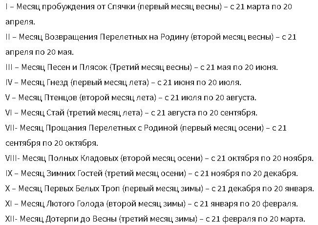 Лесная газета Бианки краткое содержание для читательского дневника.