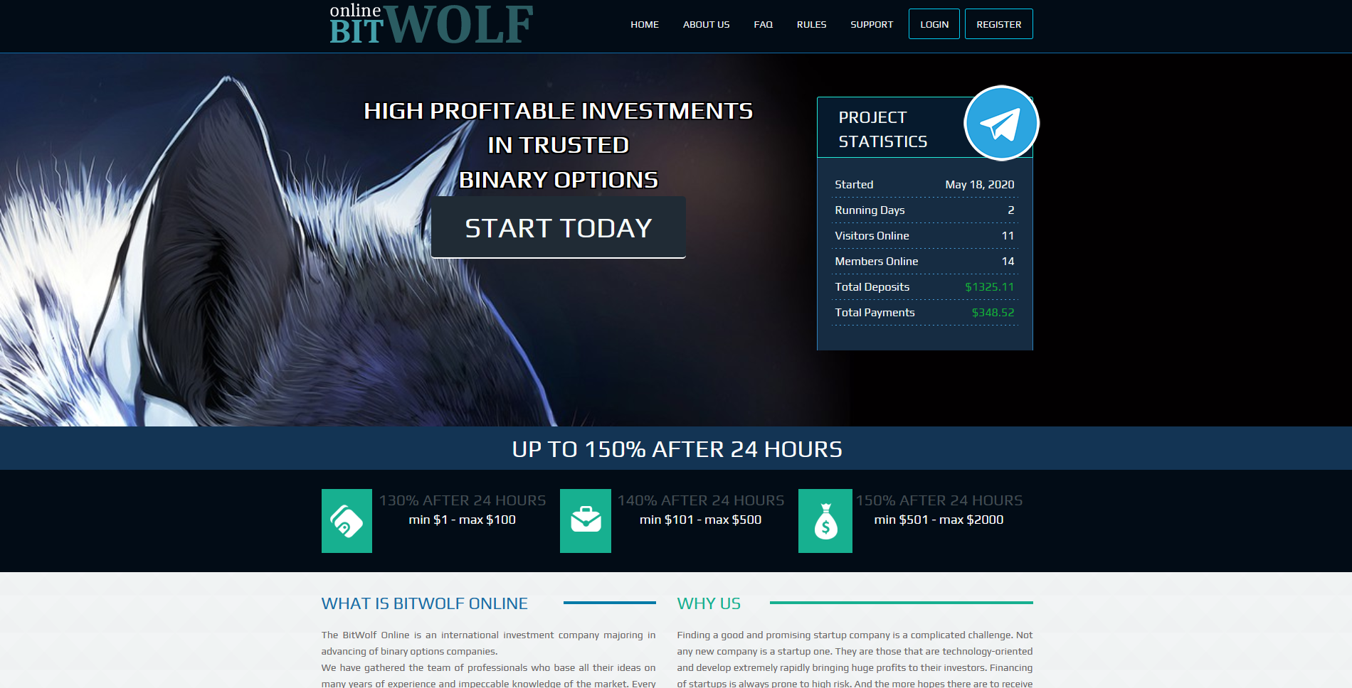 BitWolf