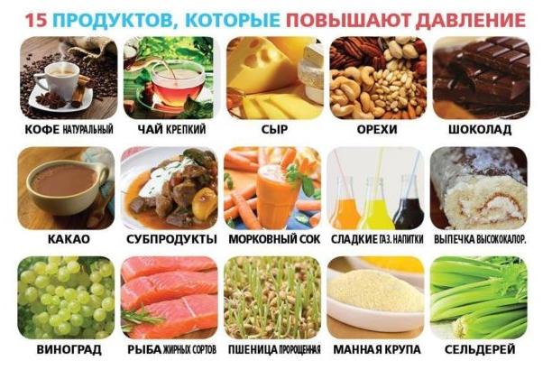 Какие продукты повышают давление список