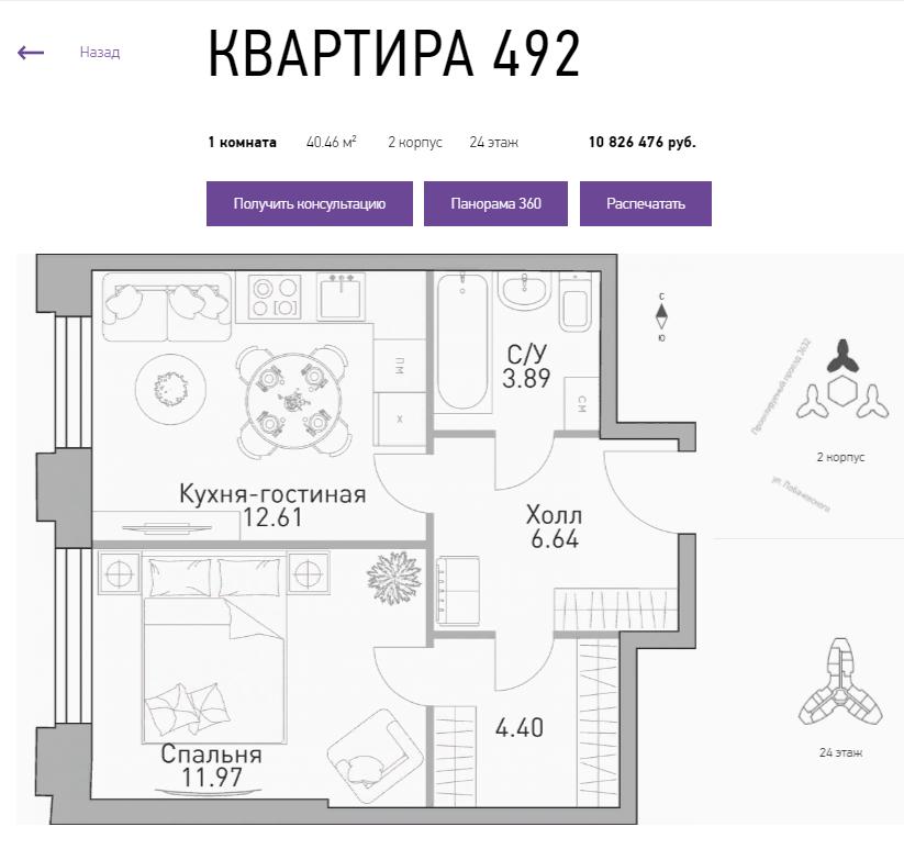 """Планировки квартир в ЖК """"Крылья"""" - полный разбор: что в наличии вообще и что есть сейчас в продаже. Плюсы/минусы MNh0GpeC"""