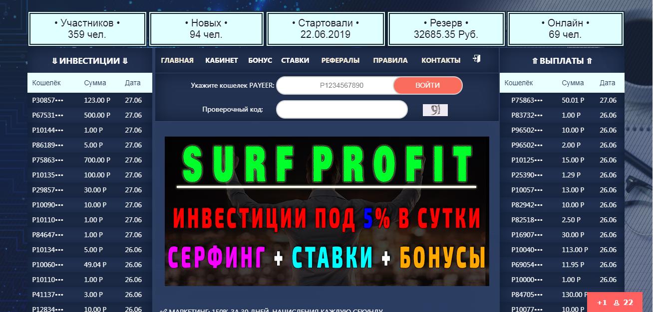 Surf-profit