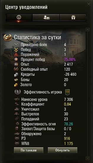 WN8 статистика за сессию